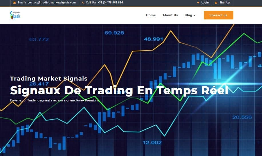 cont forex